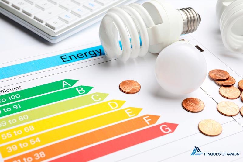 Certificados Energéticos, qué son y cómo obtenerlos